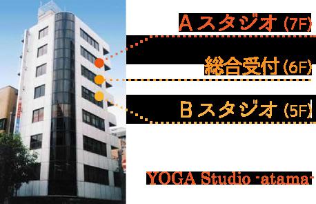 YOGAスタジオatama